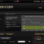 Come funziona il trading forex